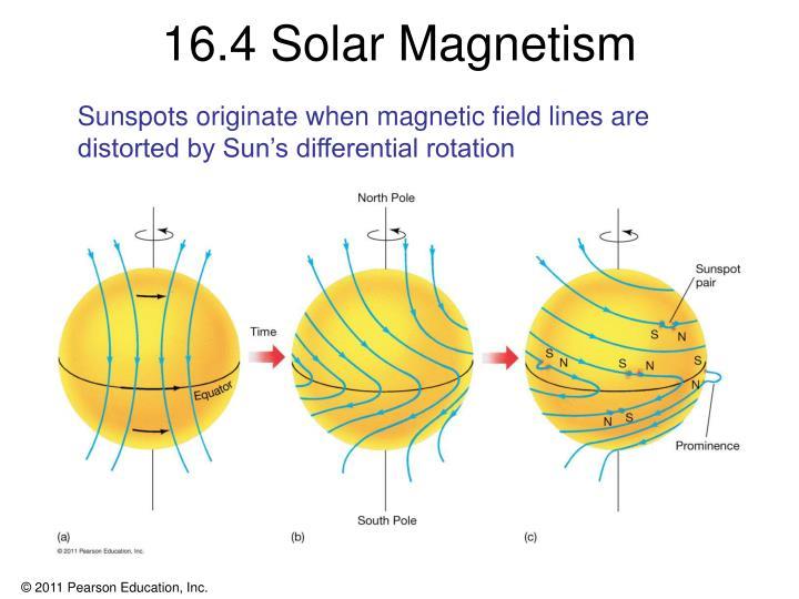 16.4 Solar Magnetism