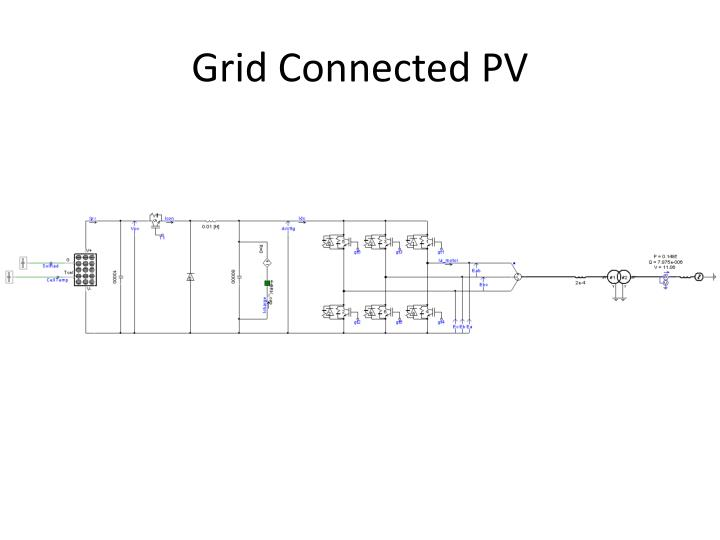 Grid Connected PV