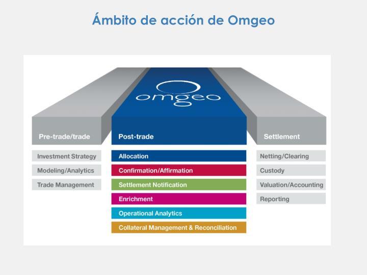 Ámbito de acción de Omgeo