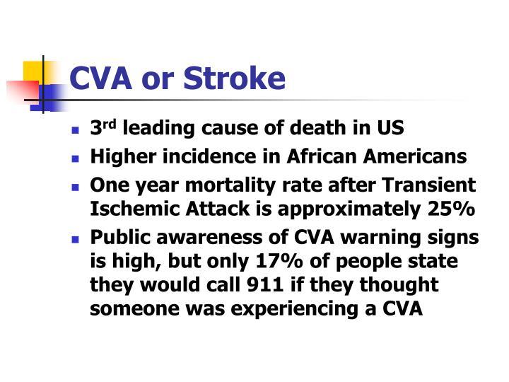 CVA or Stroke