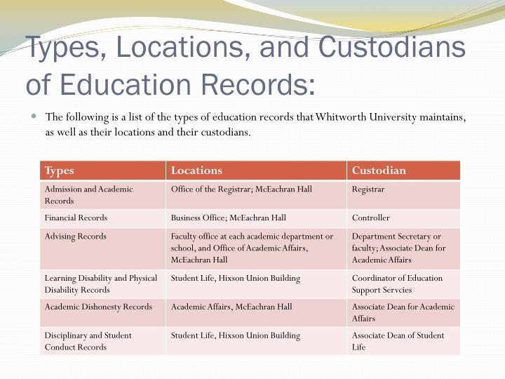 Types, Locations, and Custodians of Education Records: