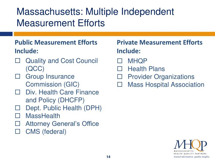 Massachusetts: Multiple Independent Measurement Efforts
