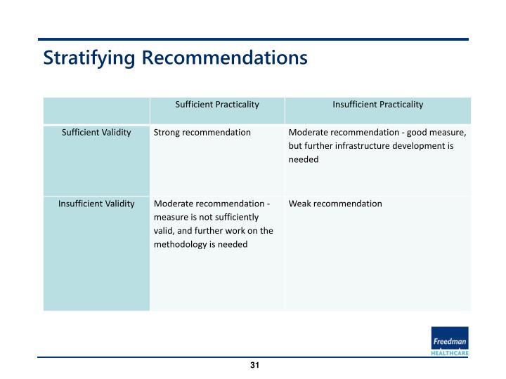Stratifying Recommendations