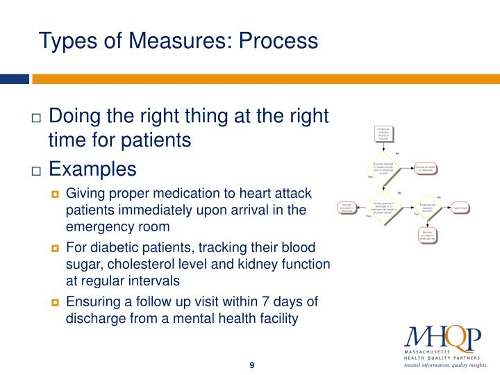 Types of Measures: Process