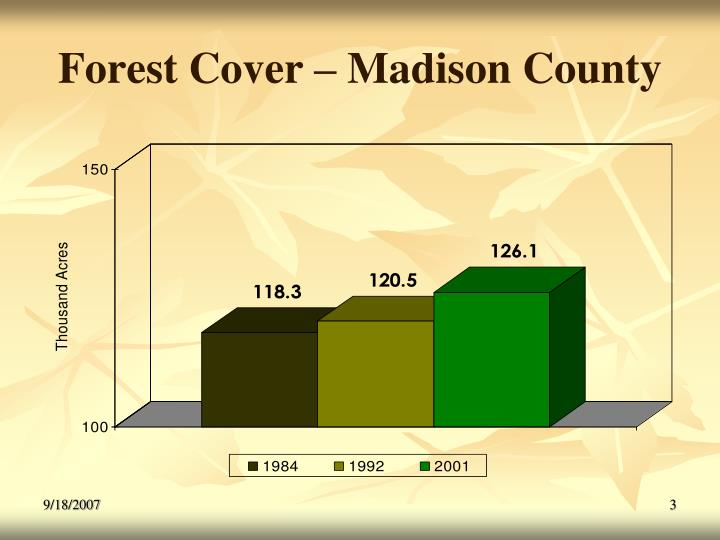 Forest Cover – Madison County