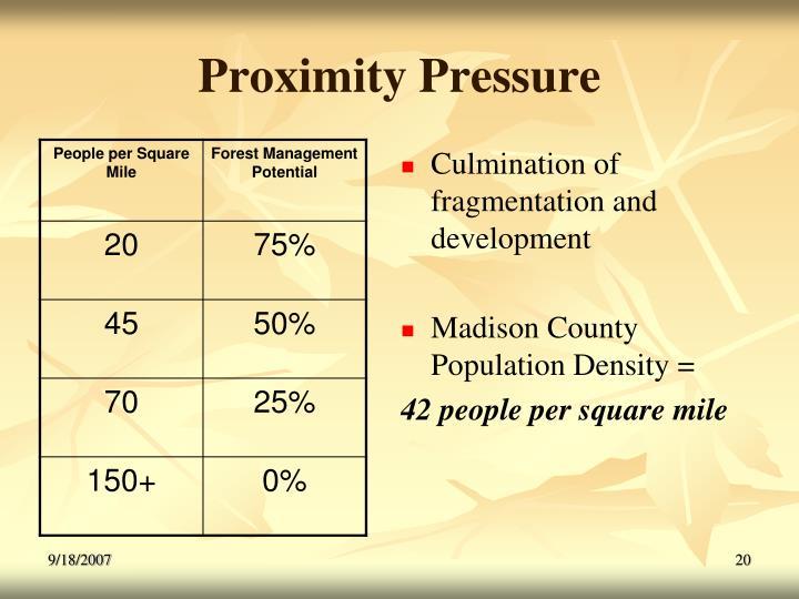 Proximity Pressure