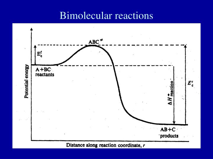 Bimolecular reactions
