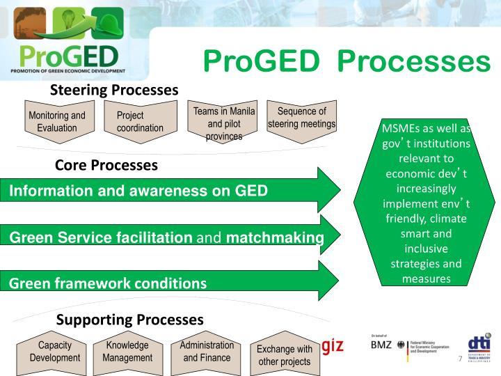 Steering Processes