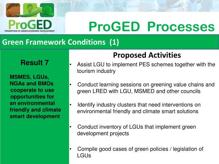 Green Framework Conditions  (1)