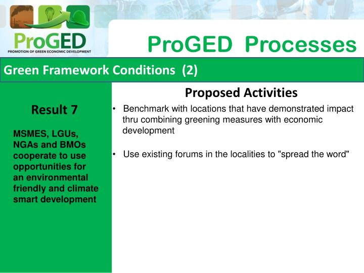 Green Framework Conditions  (2)