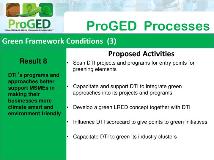 Green Framework Conditions  (3)