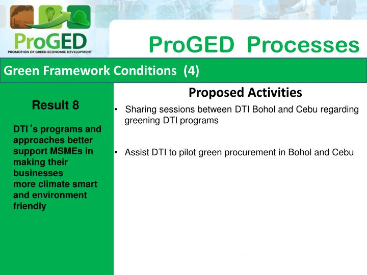 Green Framework Conditions  (4)