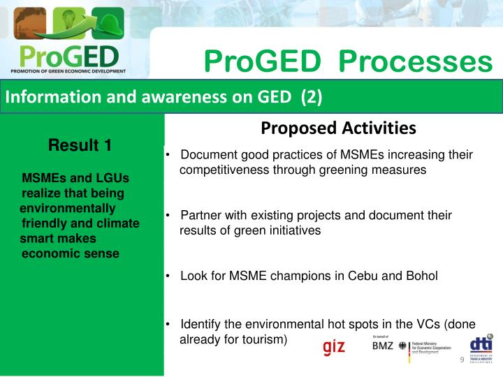 Information and awareness on GED  (2)