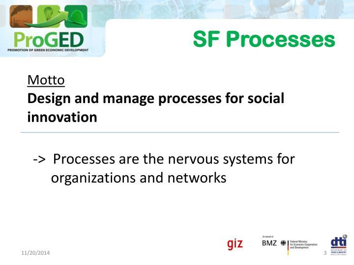 SF Processes
