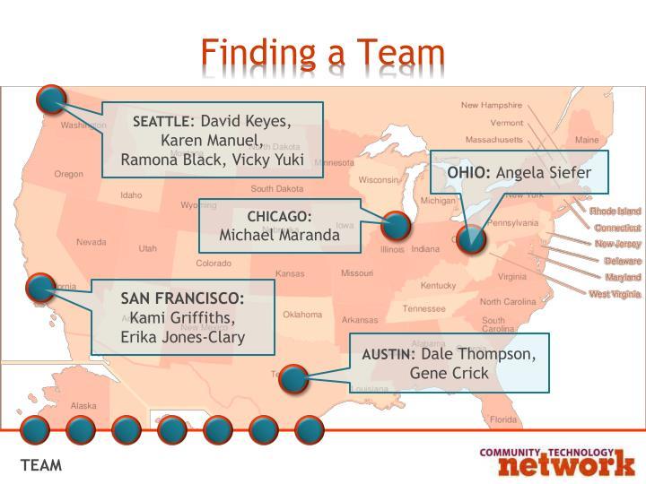 Finding a Team