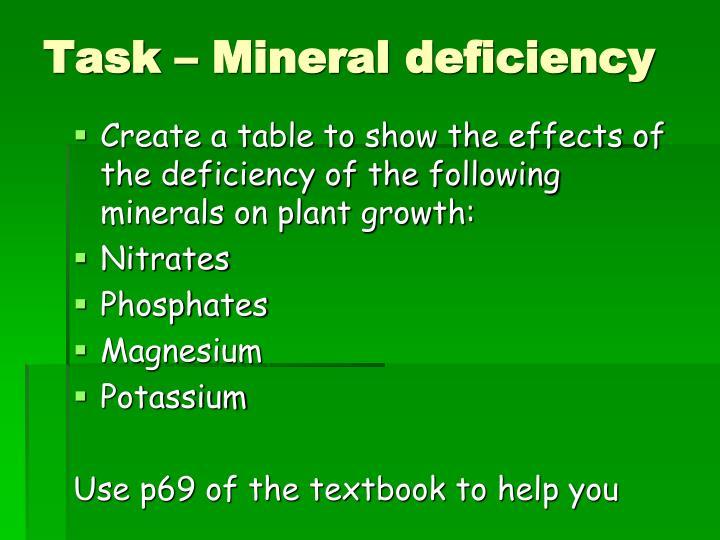 Task – Mineral deficiency