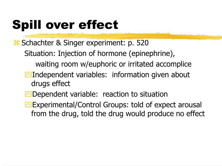 Spill over effect