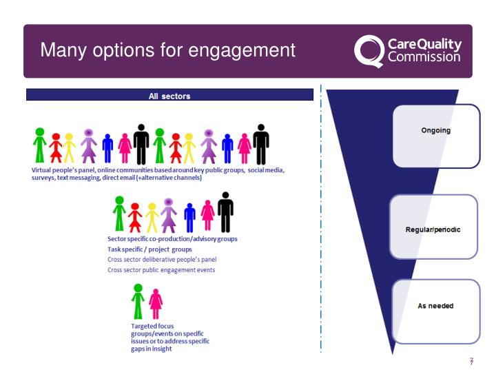 Many options for engagement