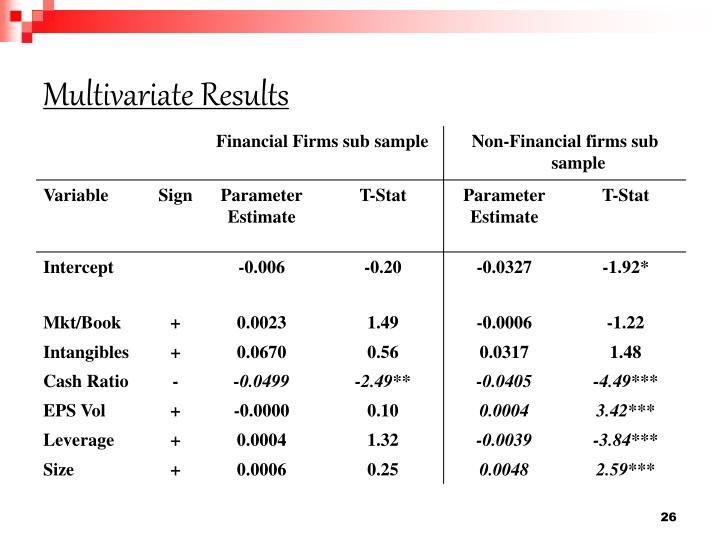 Multivariate Results