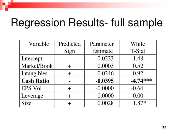 Regression Results- full sample