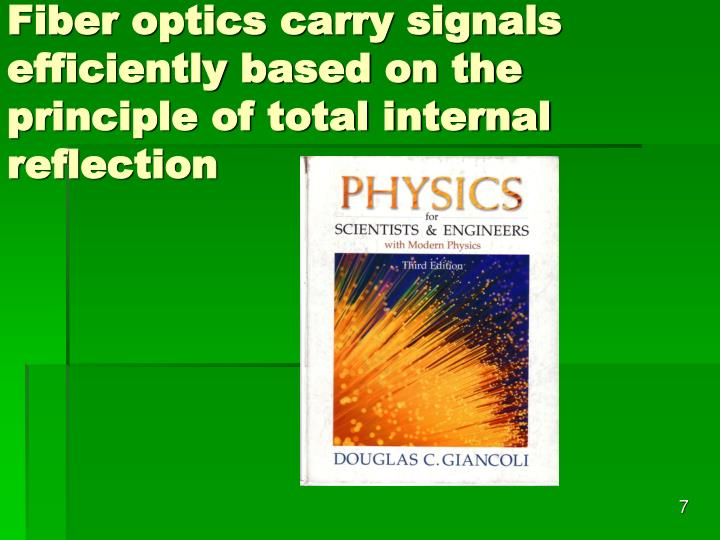 Fiber optics carry signals efficiently based on the principle of total internal reflection