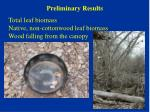 total leaf biomass native non cottonwood leaf biomass wood falling from the canopy