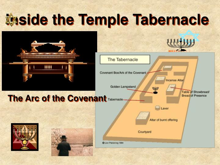 Inside the Temple Tabernacle