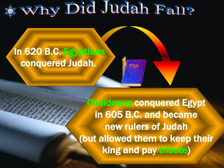 Why Did Judah Fall?