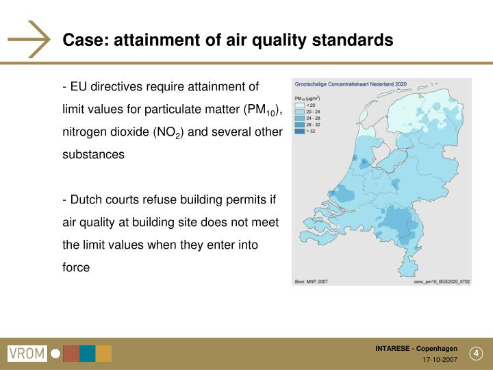 Case: attainment of air quality standards