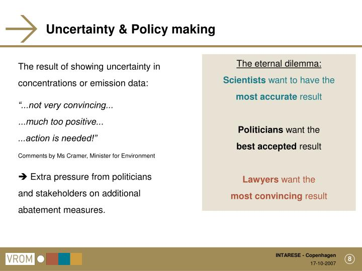 Uncertainty & Policy making