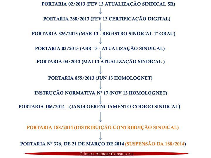 PORTARIA 02/2013 (FEV 13 ATUALIZAÇÃO SINDICAL SR)