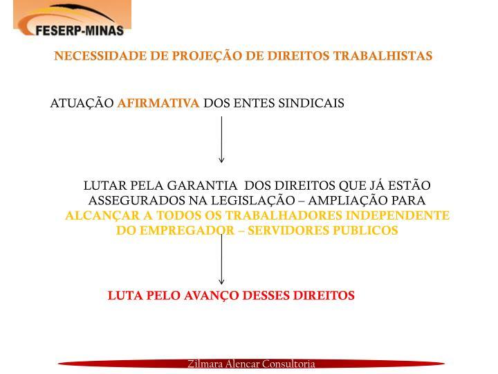 NECESSIDADE DE PROJEÇÃO DE DIREITOS TRABALHISTAS
