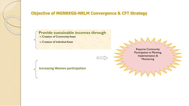 Objective of MGNREGS-NRLM Convergence & CFT Strategy