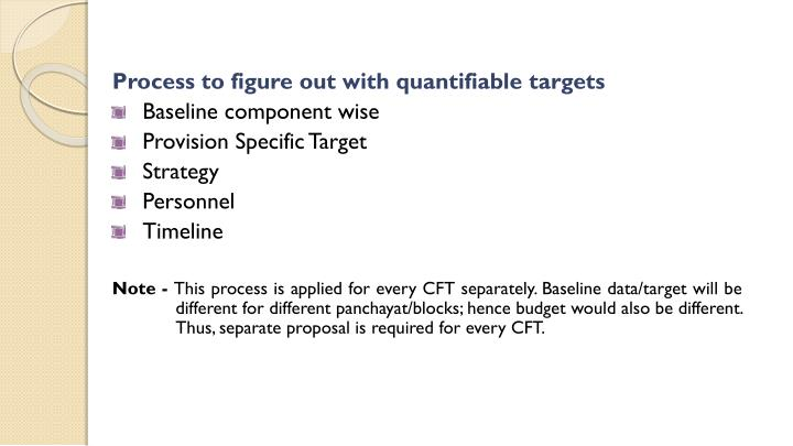 Process to figure out with quantifiable targets