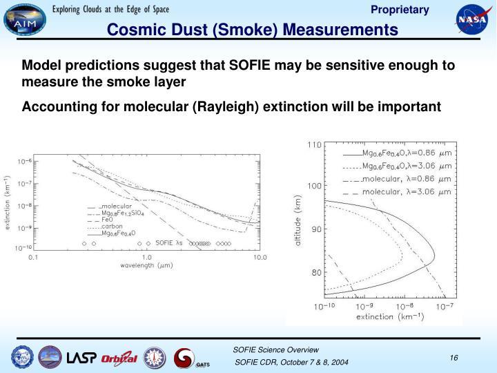 Cosmic Dust (Smoke) Measurements