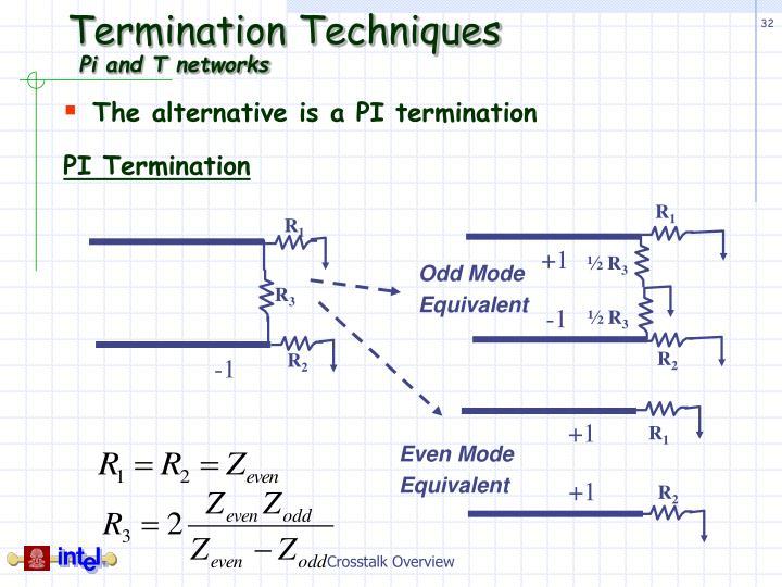 Termination Techniques