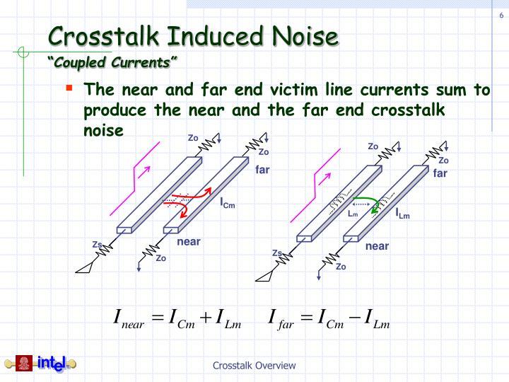 Crosstalk Induced Noise