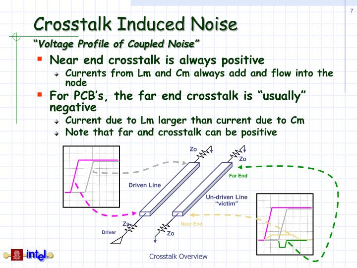 Crosstalk Induced Noise