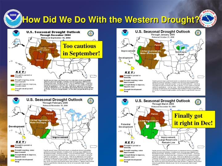 How Did We Do With the Western Drought?
