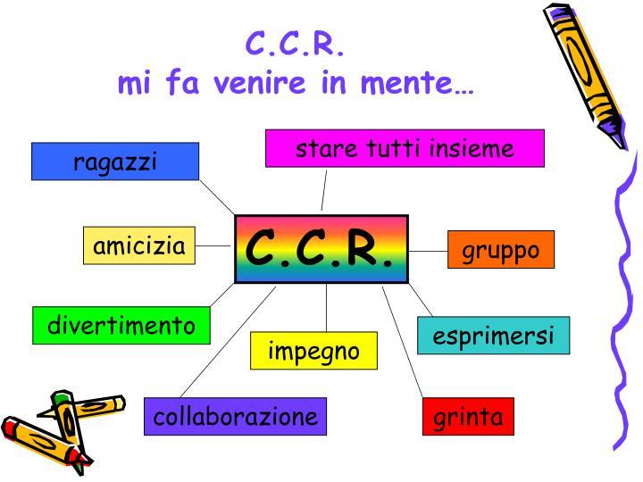 C.C.R.