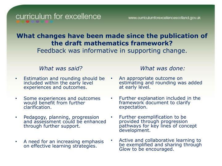 What changes have been made since the publication of the draft mathematics framework?