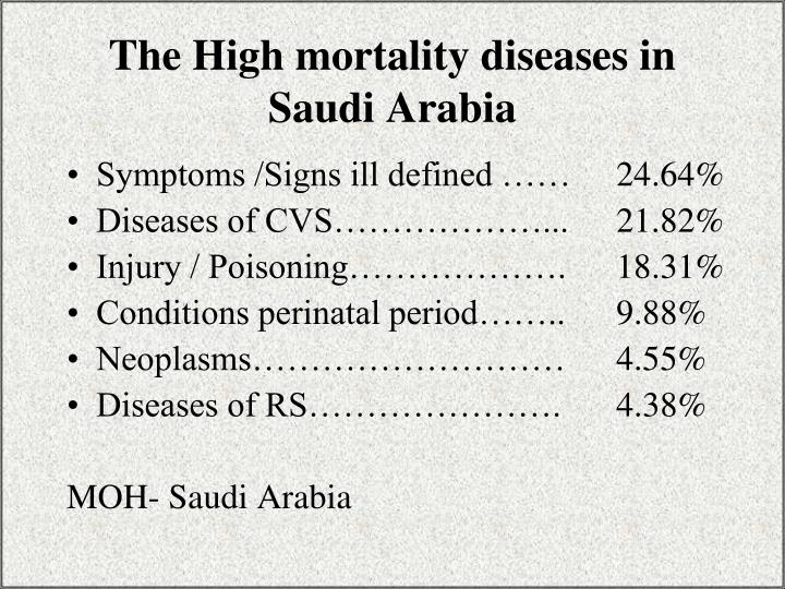 The High mortality diseases in