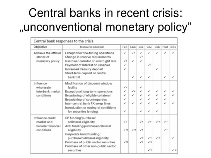 "Central banks in recent crisis: ""unconventional monetary policy"""