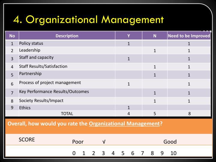 4. Organizational Management