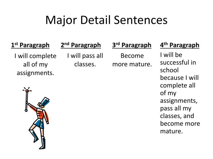 Major Detail Sentences