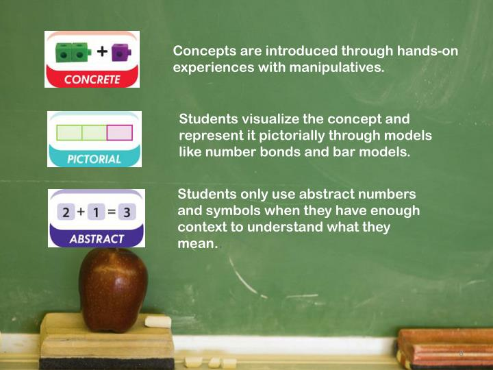 Concepts are introduced through hands-on experiences with