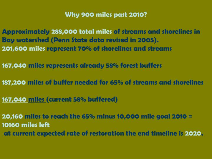 Why 900 miles past 2010?