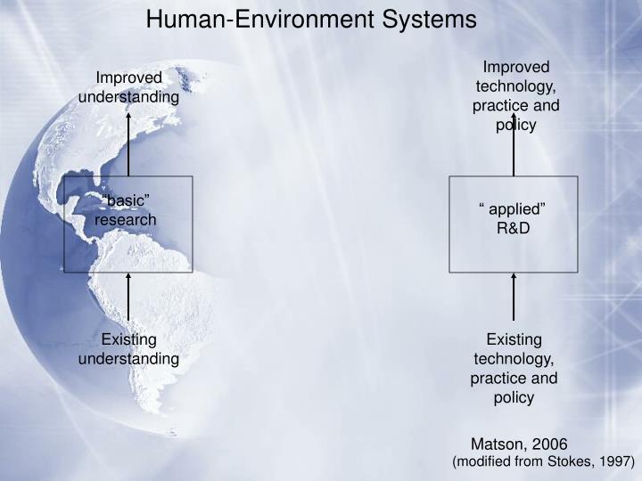 Human-Environment Systems