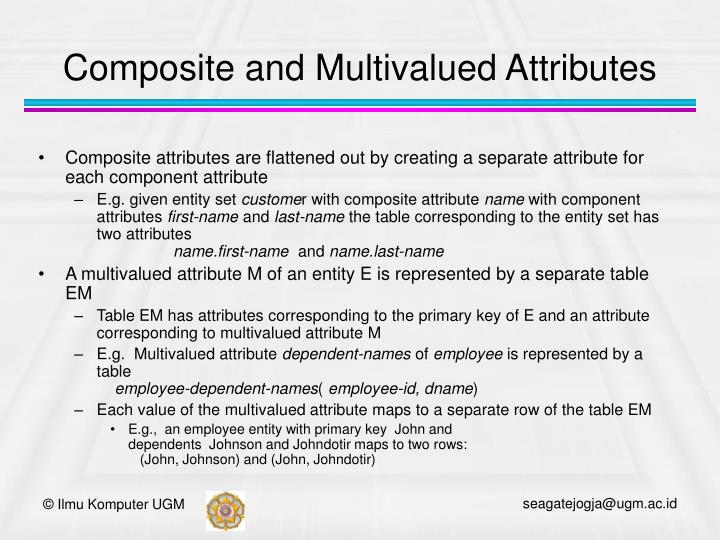 Composite and Multivalued Attributes