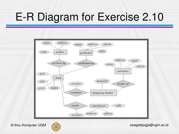 E-R Diagram for Exercise 2.10